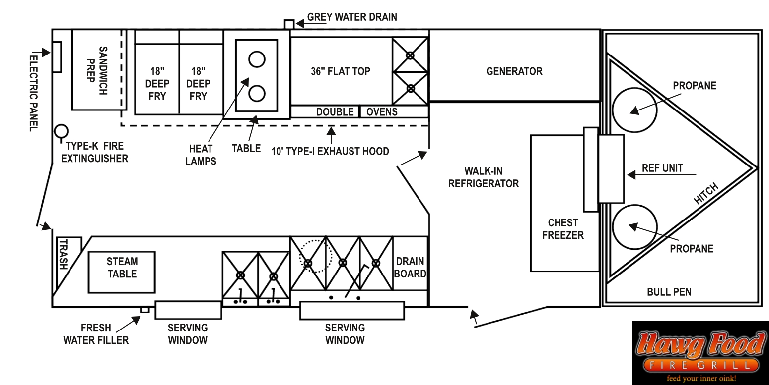 food truck floor plans food truck design plans food
